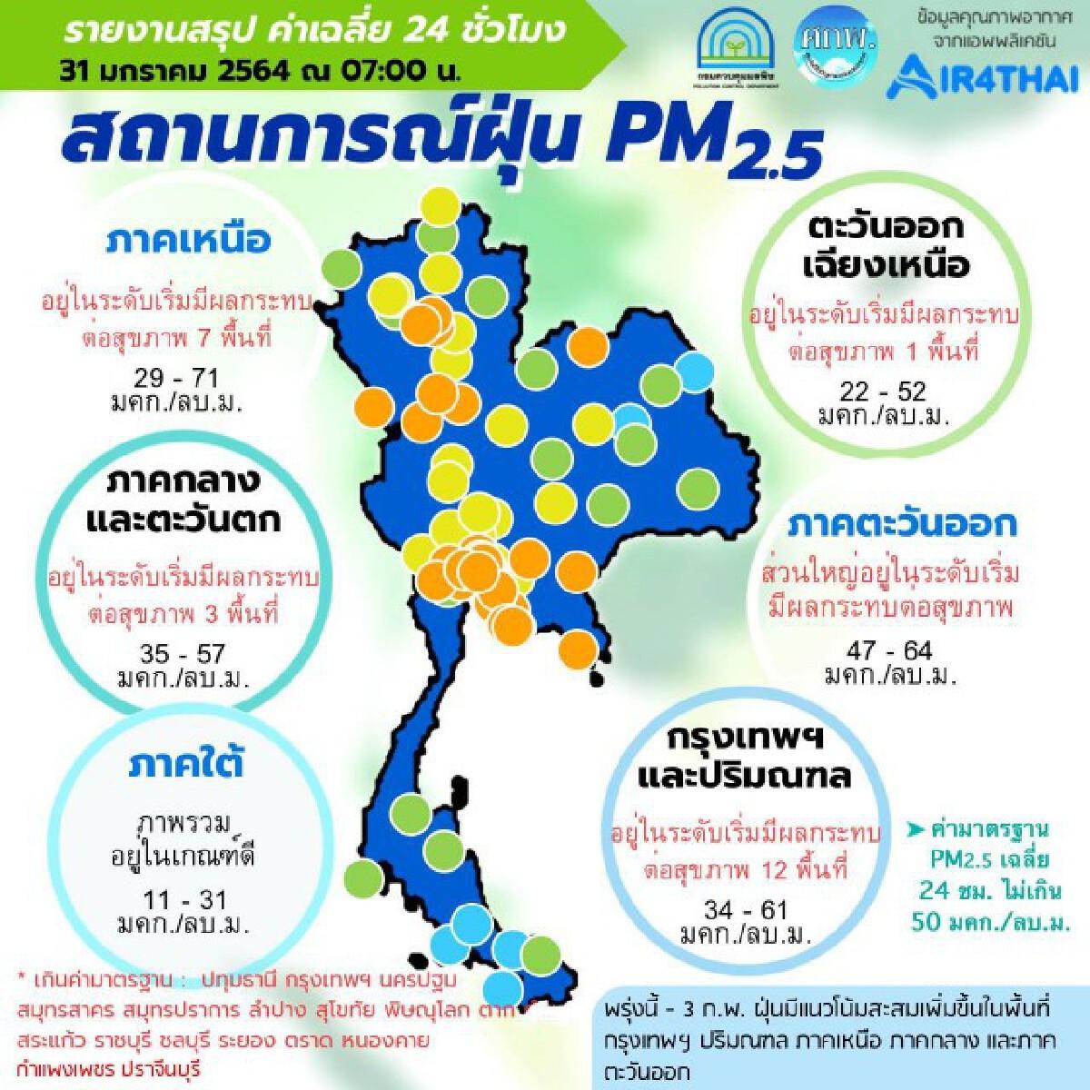 PM 2.5 เกินค่ามาตรฐาน 17 จังหวัด กทม.-ปริมณฑล เกิน 12 พื้นที่