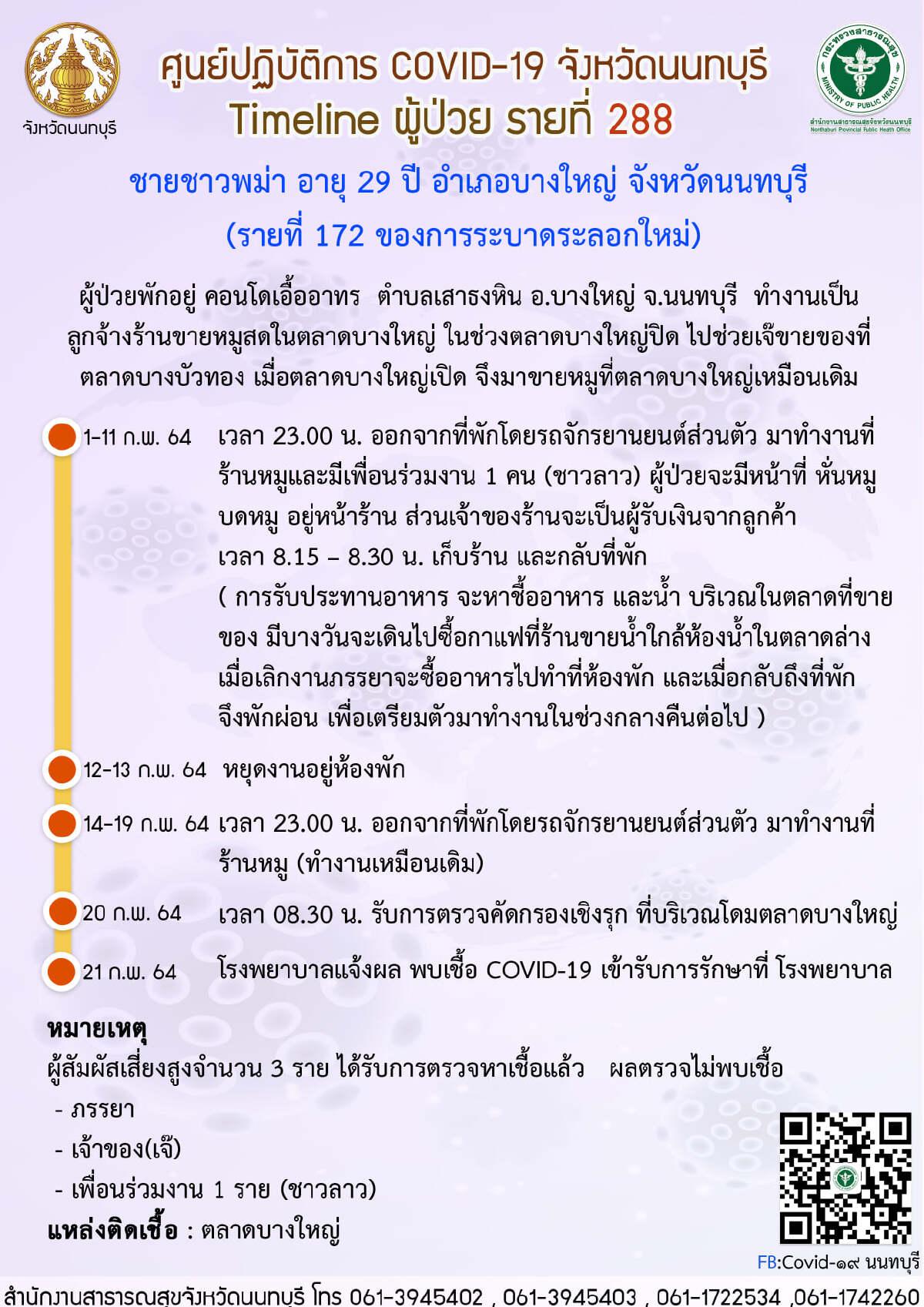 เปิดไทม์ไลน์ผู้ป่วยรายใหม่โควิดนนทบุรี 3 ราย ผู้สัมผัสเสี่ยงสูง 12 คน