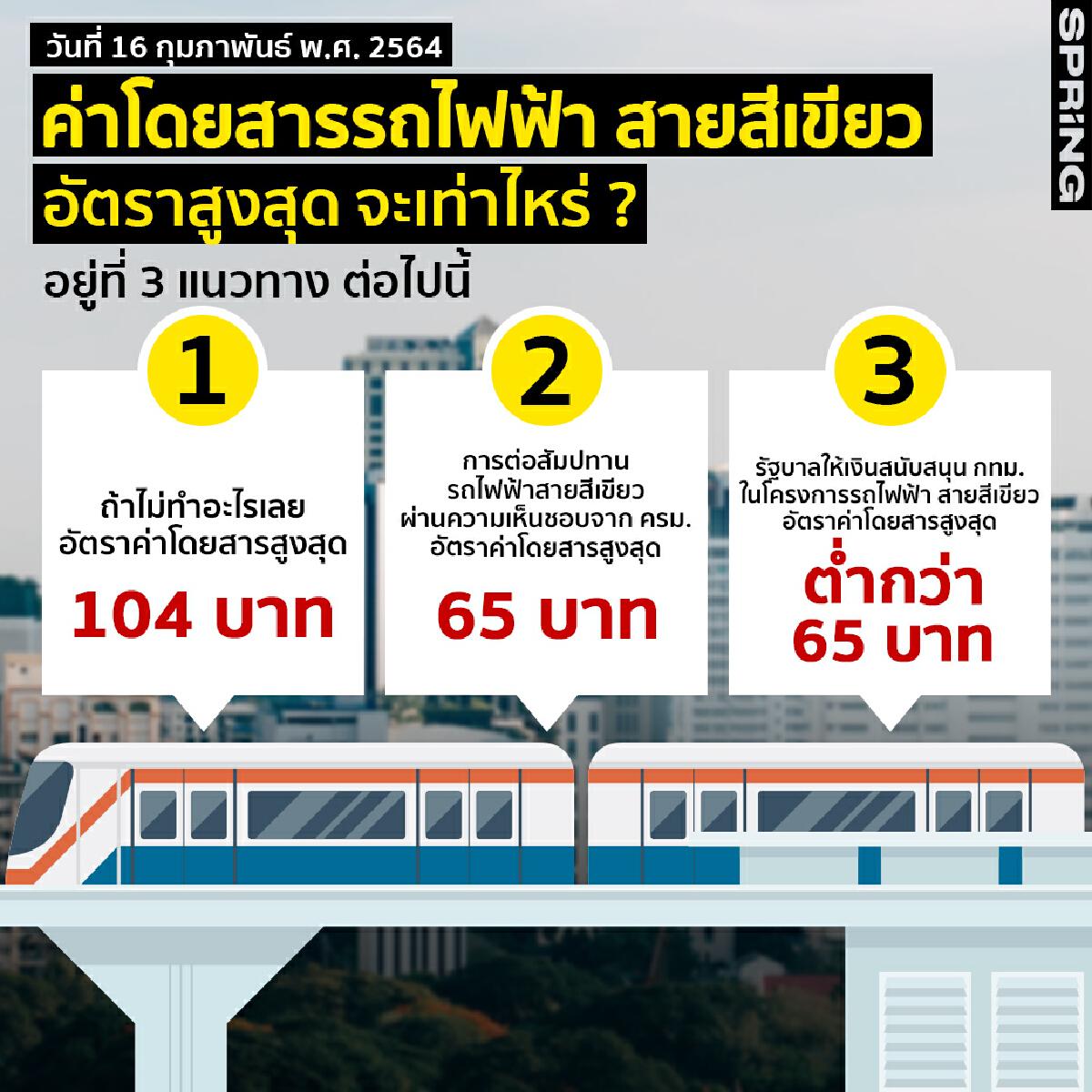 ค่าโดยสารรถไฟฟ้า สายสีเขียว อัตราสูงสุดเท่าไหร่ ? อยู่ที่ 3 แนวทางนี้