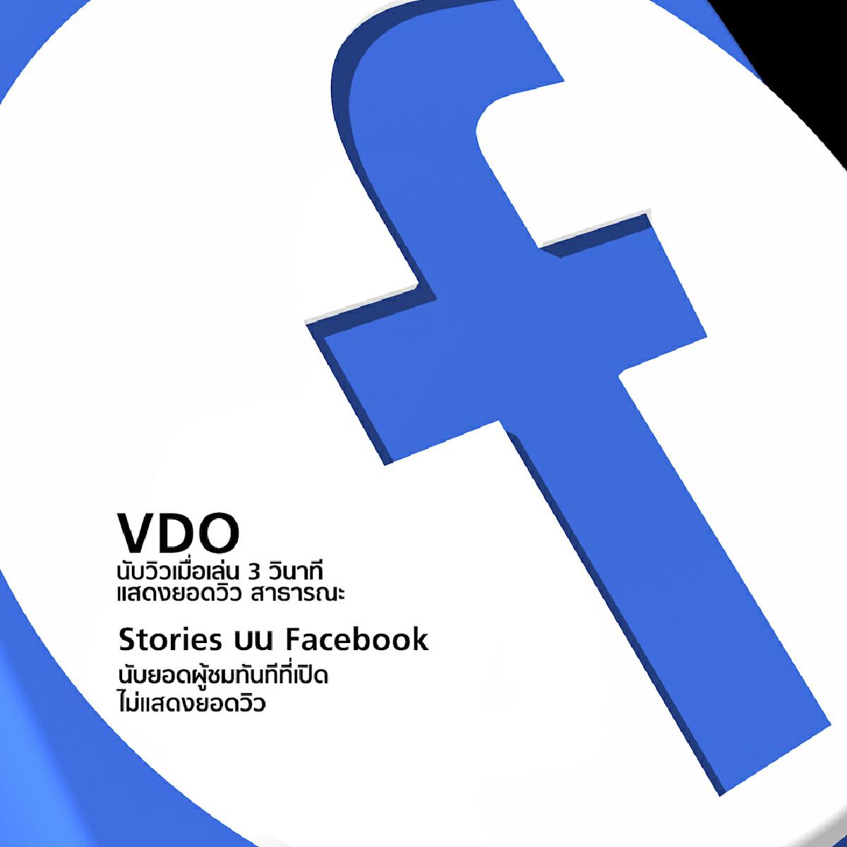 รวมวิธีนับยอดวิว Youtube, Facebook, Instagram, Tiktok และแพลตฟอร์มอื่น