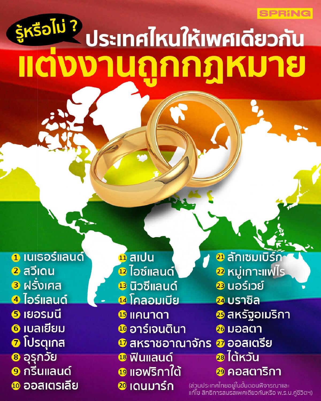 LGBT list