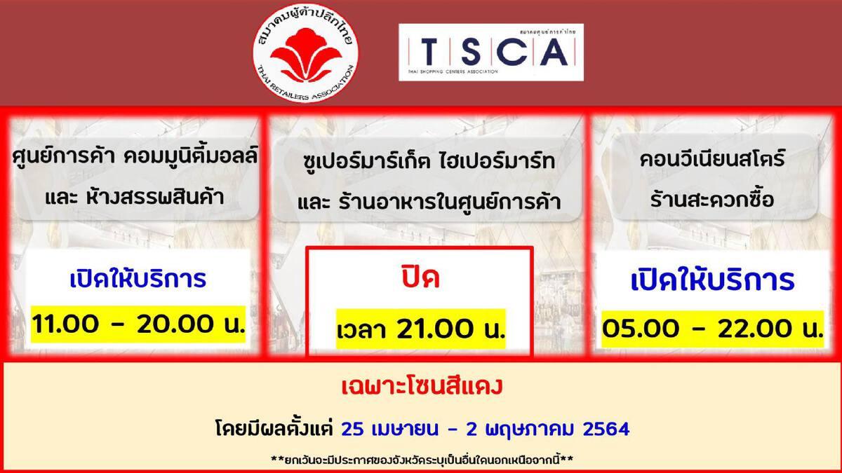 ไม่ต้องรอสั่ง!ห้างขอเปิด -ปิดเองเวลา11.00- 20.00 น.โซนสีแดง18 จังหวัด