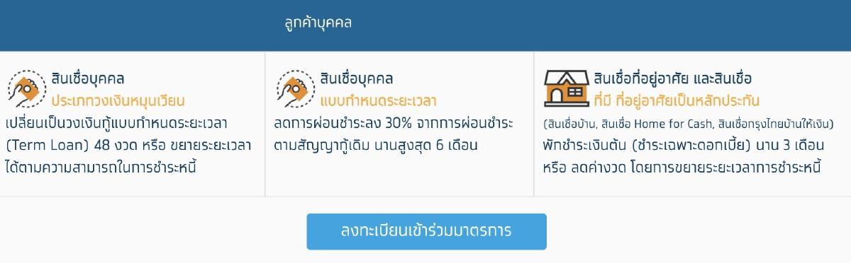 สินเชื่อโควิดกรุงไทย
