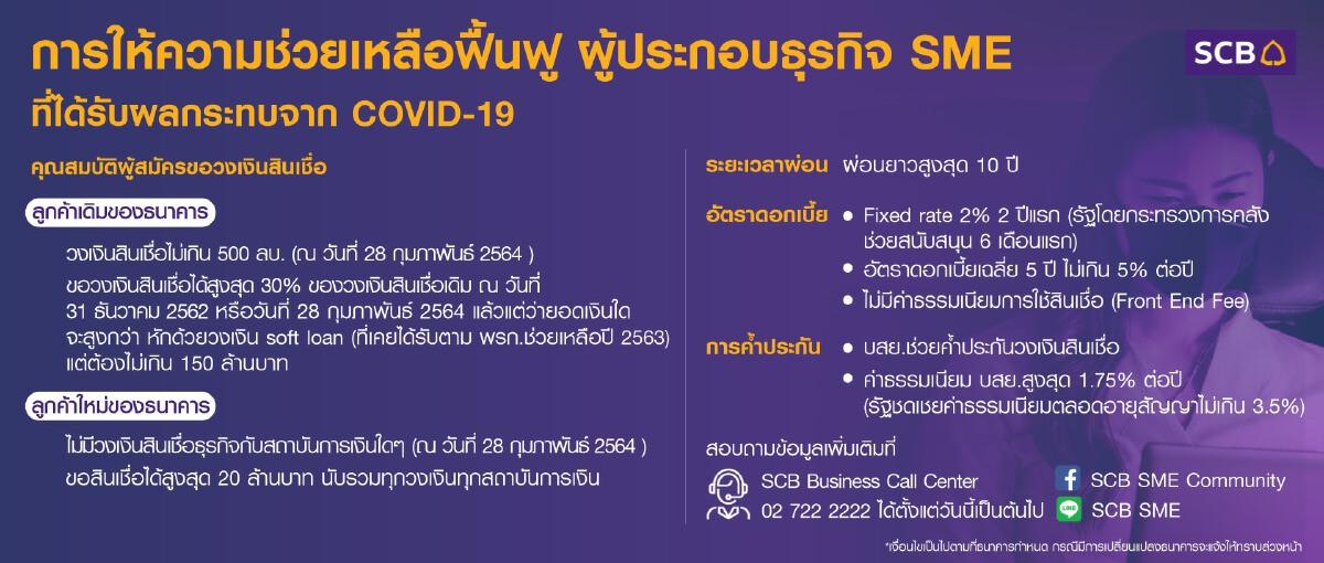 'ธนาคารไทยพาณิชย์' เดินเครื่องมาตรการฟื้นฟูเอสเอ็มอี อัดซอฟต์โลนเพิ่ม