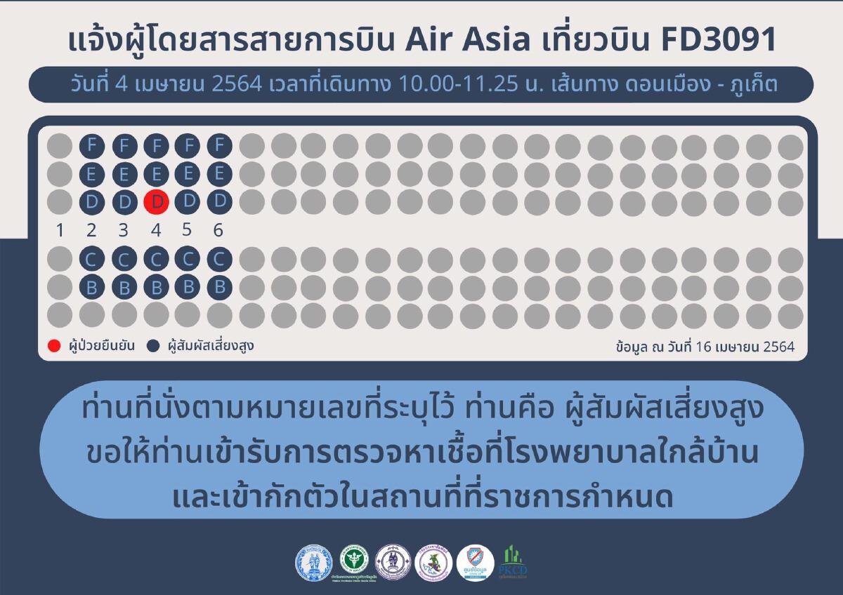 เช็กด่วน! ผู้โดยสาร 4 สายการบิน 15 เที่ยวบินเสี่ยงสูงรีบตรวจโควิด-19
