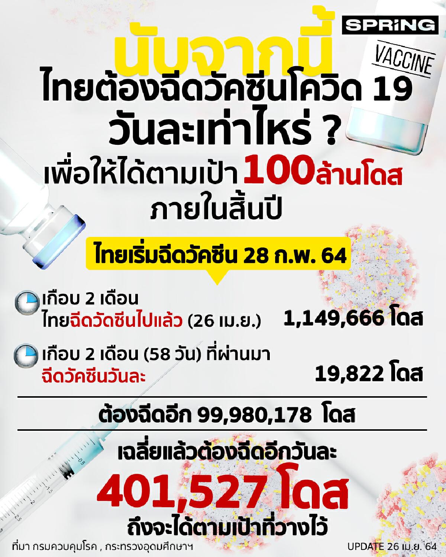 วัคซีนโควิด 19