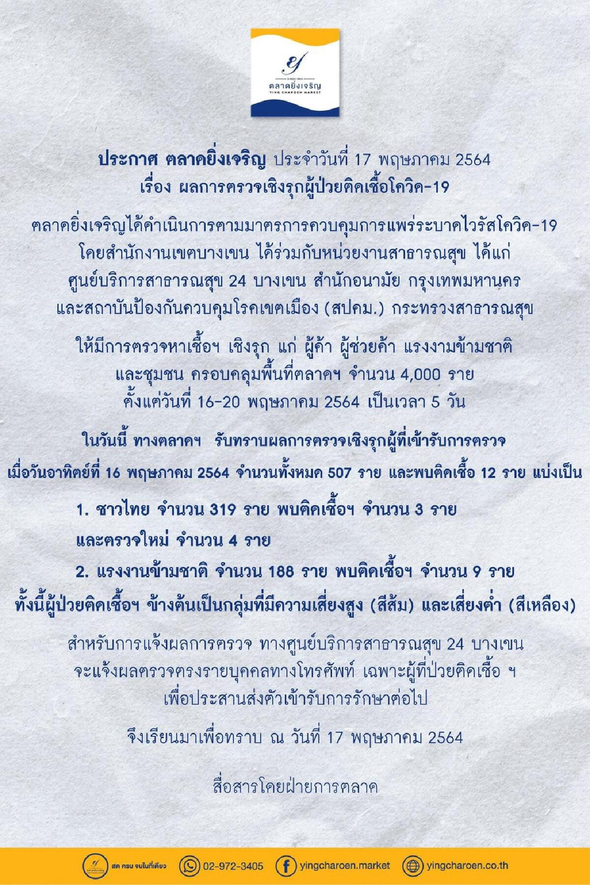 ตลาดยิ่งเจริญ ตรวจเชิงรุก พบติดโควิดเพิ่ม 12 ราย คนไทย 3 แรงงานข้ามชาติ 9 ราย