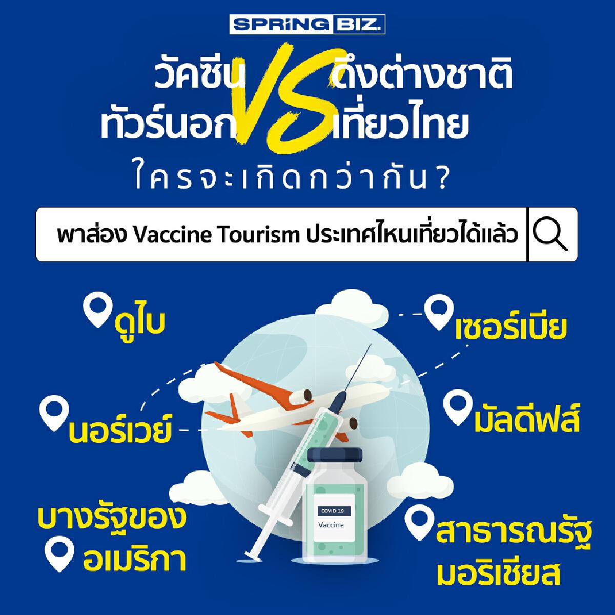 วัคซีนทัวร์นอก VS ดึงต่างชาติเที่ยวไทย ใครจะเกิดกว่ากัน ?
