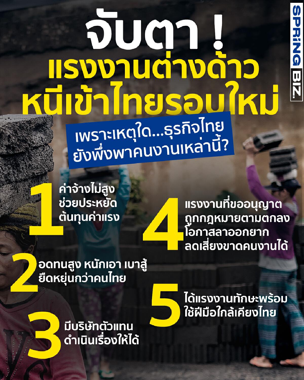 จับตา แรงงานต่างด้าวหนีเข้าไทย! เหตุผลอะไร ธุรกิจไทยยังพึ่งพาคนเหล่านี้ ?