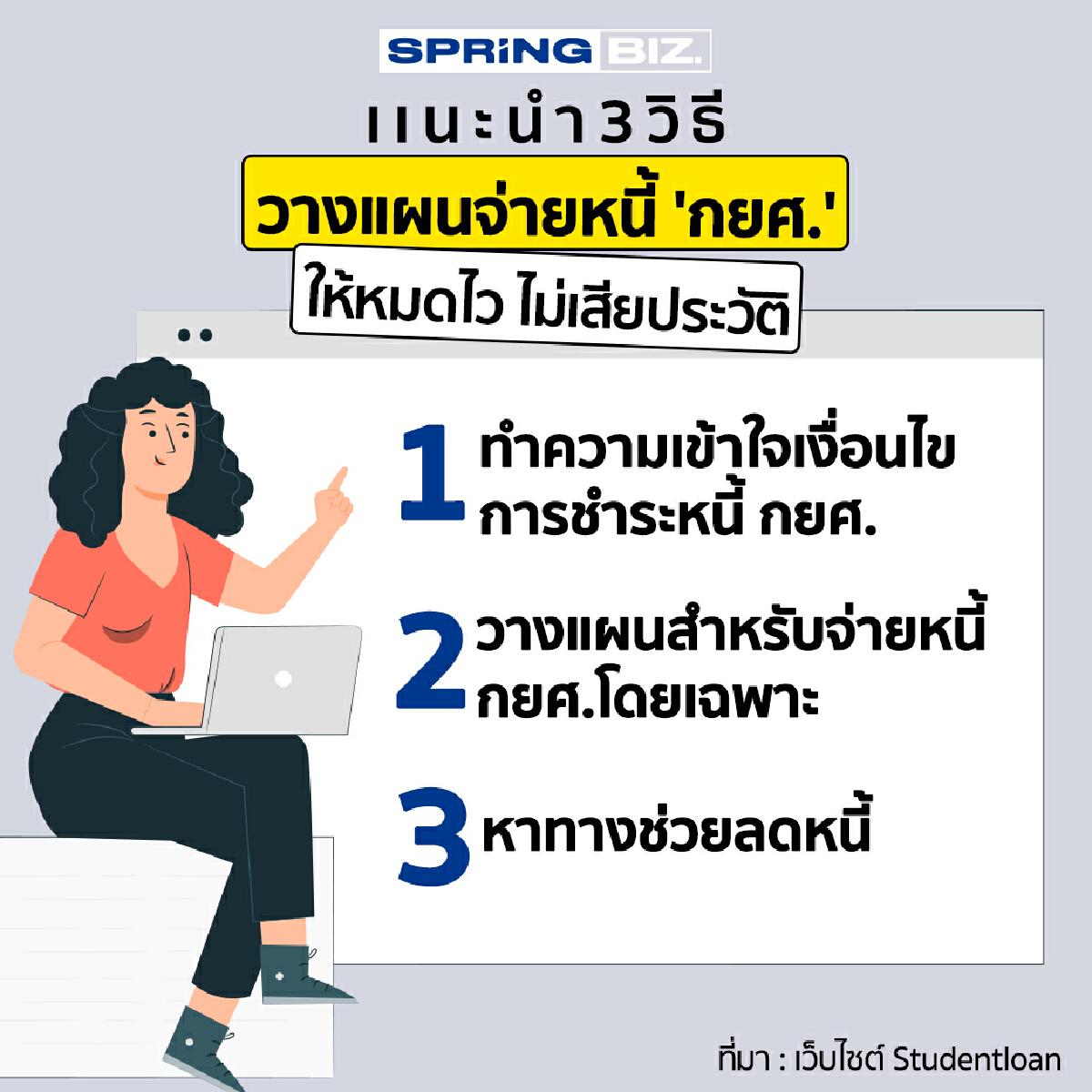 แนะนำ 3 วิธีวางแผนจ่ายหนี้ กยศ. ให้หมดไว ไม่เสียประวัติ