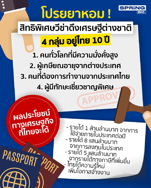 เปิดรายละเอียดดึงคนรวยต่างชาติอยู่ไทยระยะยาว