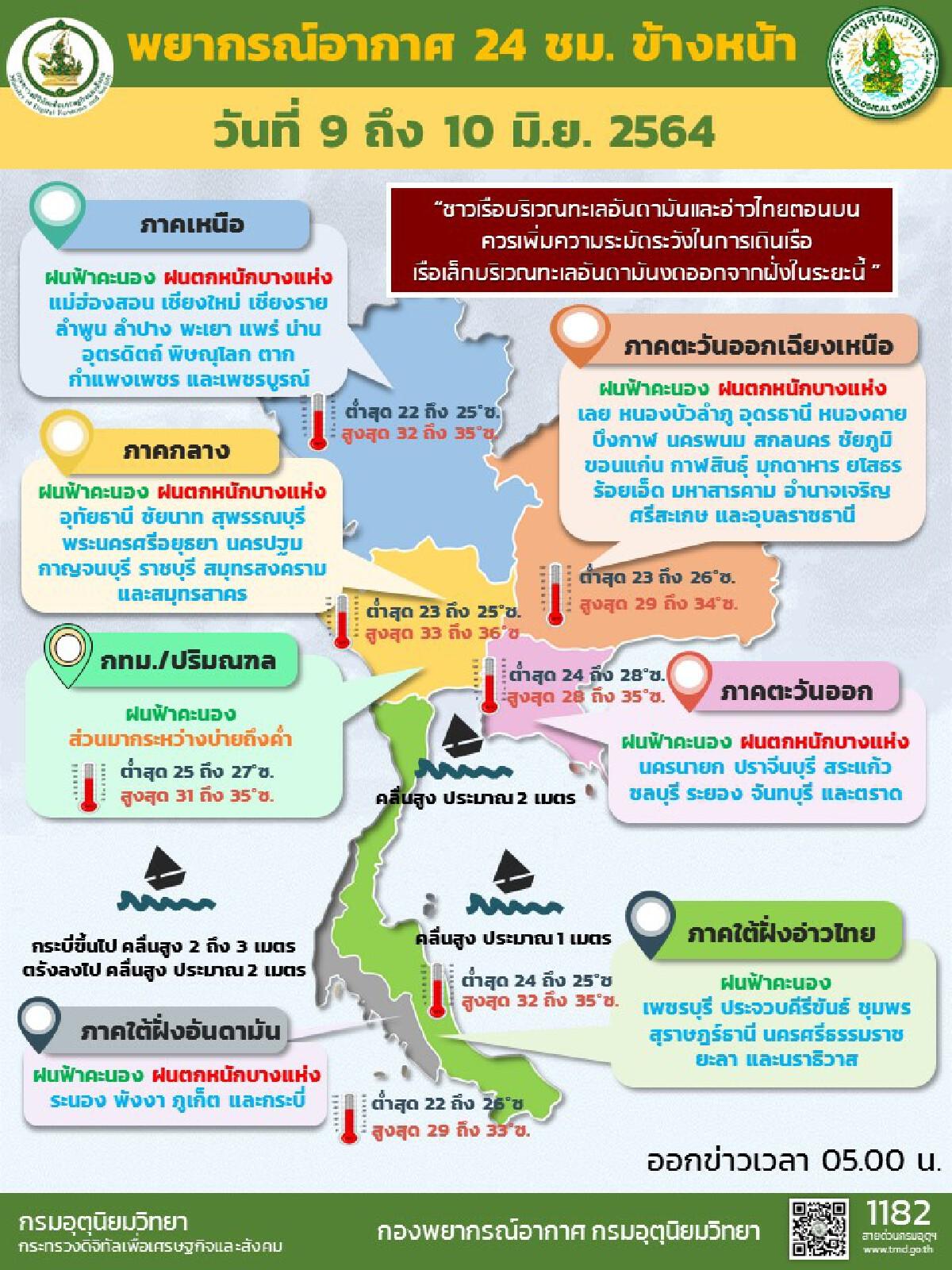 กรมอุตุนิยมวิทยา เผยทั่วไทยเจอฝน กทม. เตรียมรับมือช่วงบ่ายถึงค่ำ