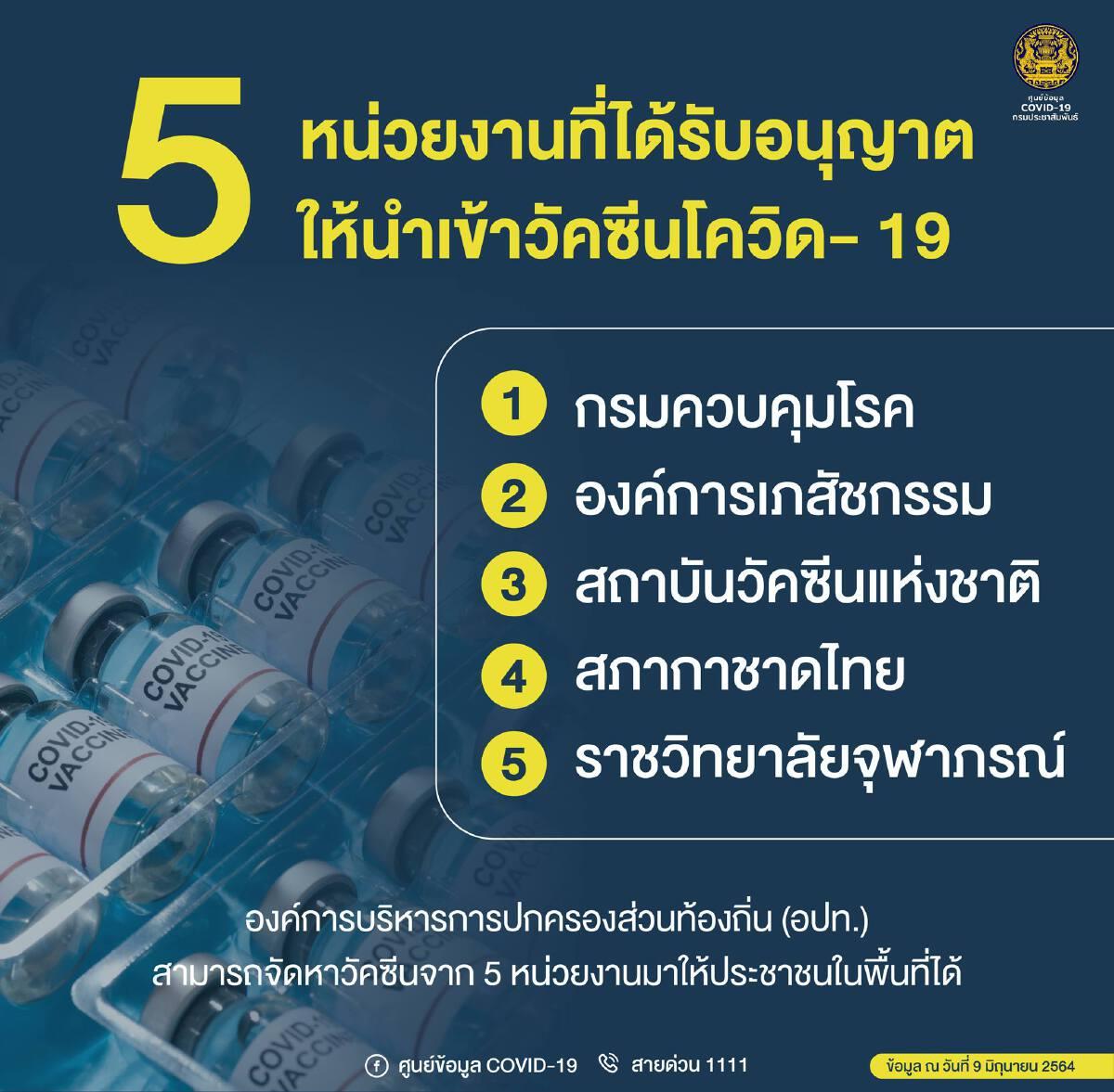 5 หน่วยงาน นำเข้าวัคซีน