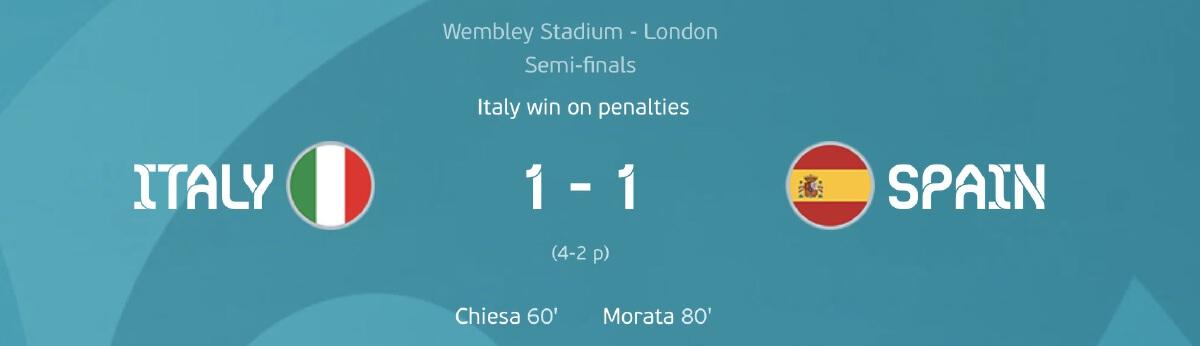 ผลบอลยูโร 2020 รอบรองชนะเลิศ อิตาลี - สเปน สรุปโปรแกรม EURO นัดชิงชนะเลิศ