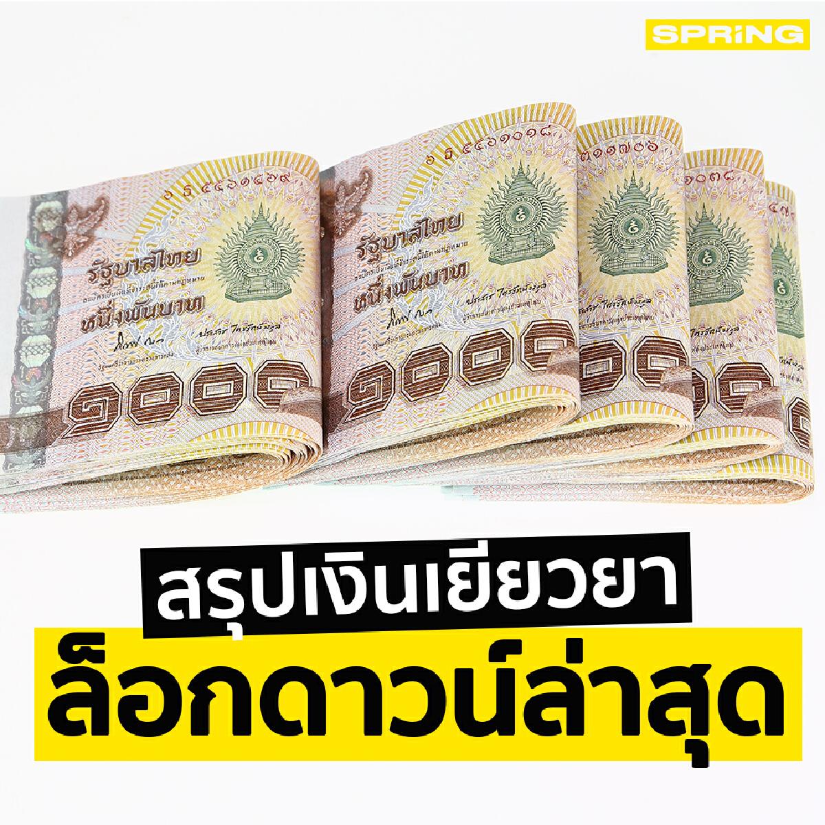 """เงินเยียวยาประกันสังคม sso.go.th เข้าวันไหน เช็กสิทธิ จ่ายผ่าน """"พร้อมเพย์"""""""
