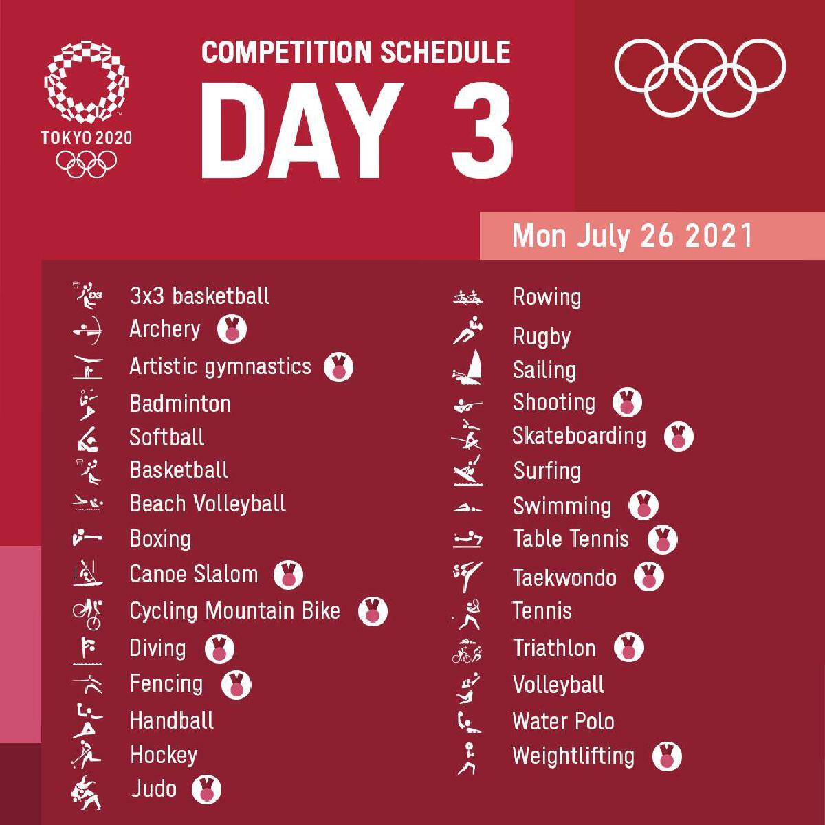 Olympics 2020/21