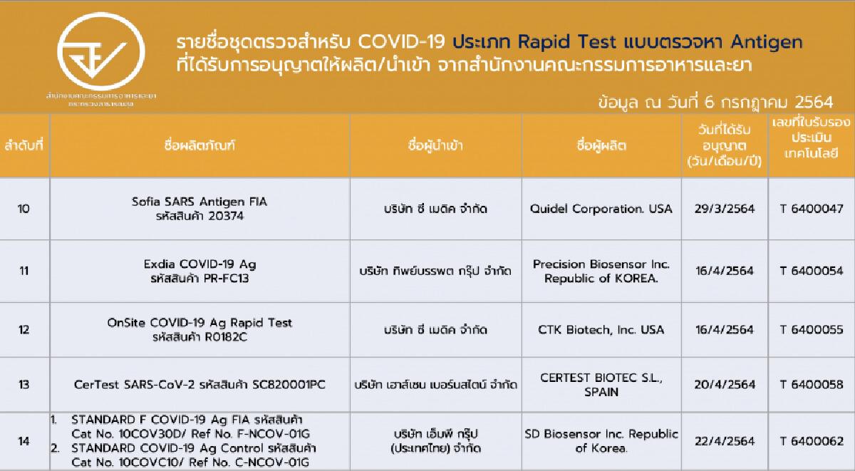 Rapid Antigen Test