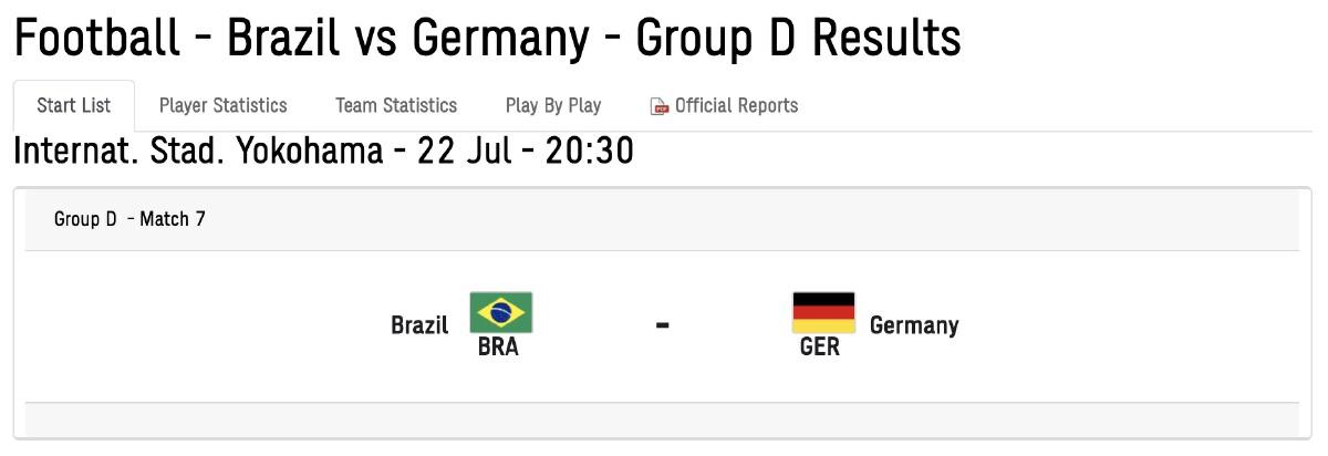 โปรแกรมฟุตบอลโอลิมปิก 2020/21 ตารางถ่ายทอดสด บราซิล - เยอรมัน 22 ก.ค. 2564