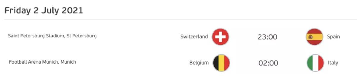 EURO 2020 Quarter Finals Schedule