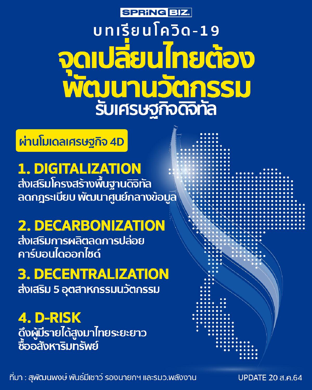 บทเรียนโควิด-19 จุดเปลี่ยนไทยต้องพัฒนานวัตกรรม รับเศรษฐกิจดิจิทัล