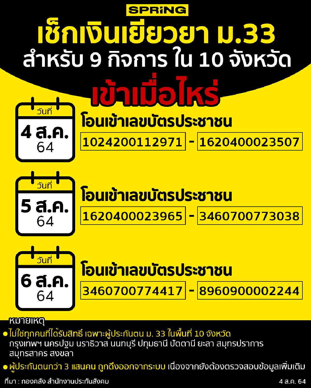 เช็กเลย! เงินเยียวยาโควิด ม.33 โอนตามลำดับเลขบัตรประชาชน
