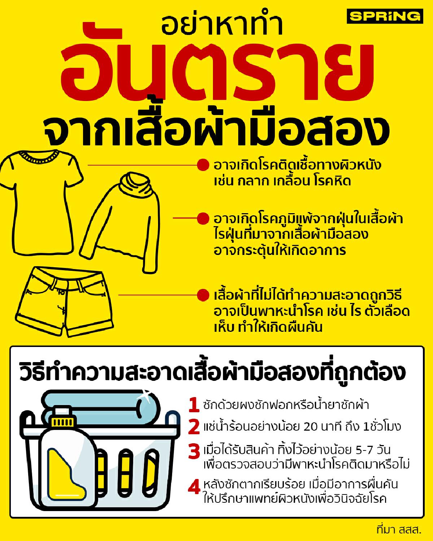 เสื้อผ้ามือสอง อันตรายก่อโรคที่เราอาจไม่ทันระวัง