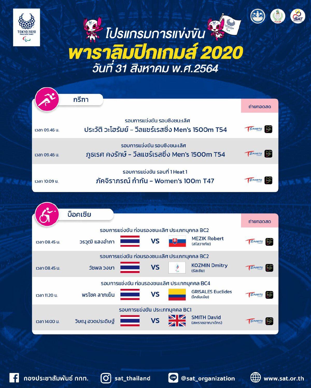 ดูพาราลิมปิกเกมส์ 2020 โปรแกรมถ่ายทอดสด 31 สิงหาคม 2564 สรุปเหรียญล่าสุด