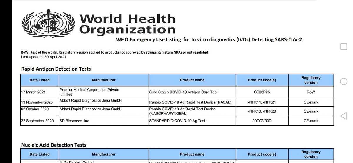 """เปิด 4 รายชื่อ """"Antigen Test Kit"""" (ATK) ที่องค์การอนามัยโลกให้การรับรอง"""
