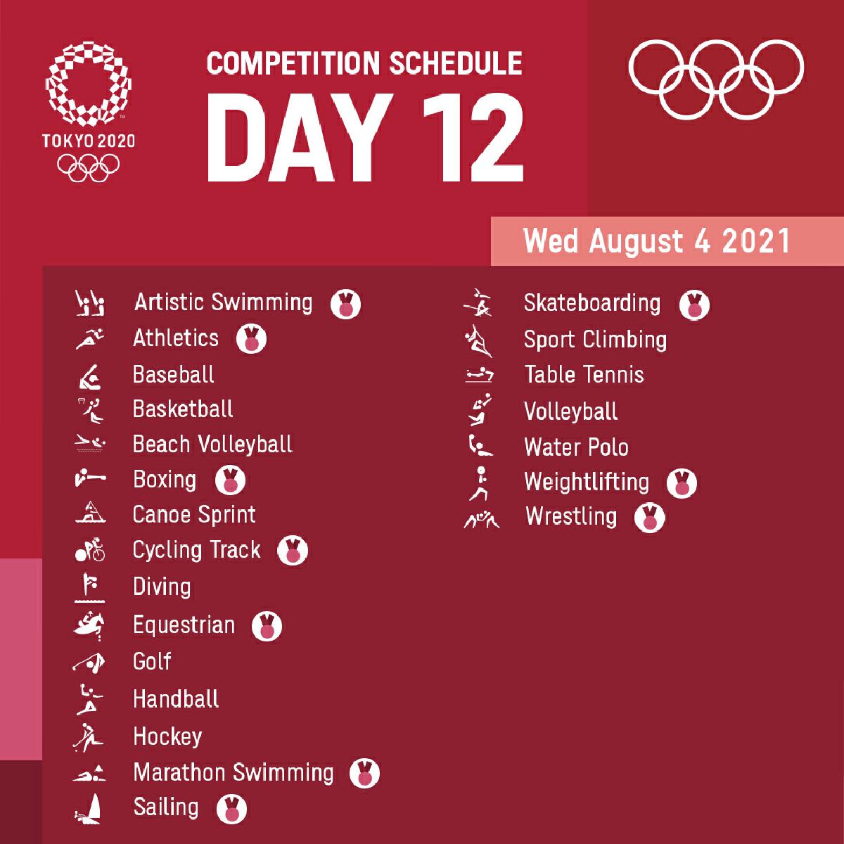 โปรแกรมถ่ายทอดสดโอลิมปิก 2020 ตารางการแข่งขัน 4 ส.ค. 64