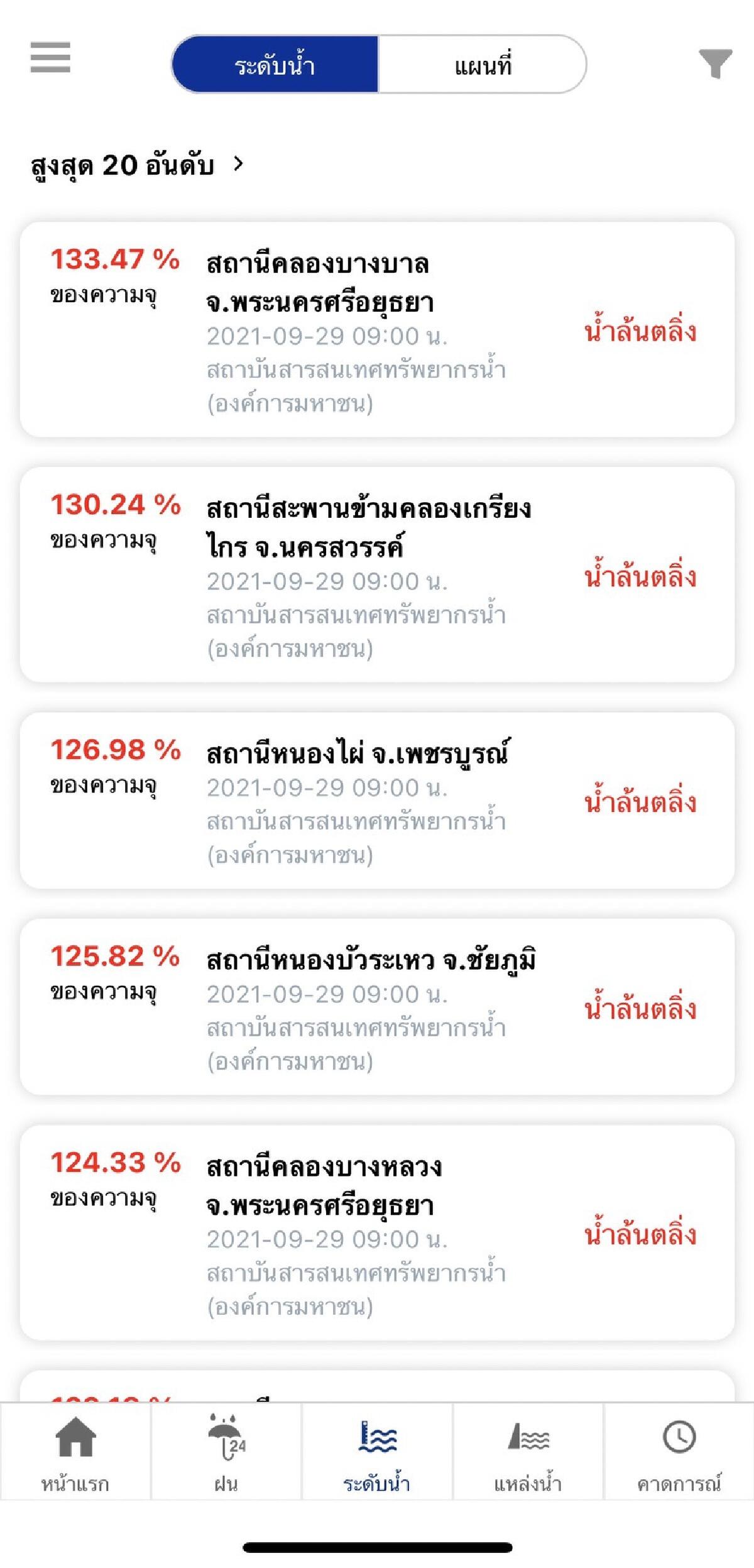 app thaiwater
