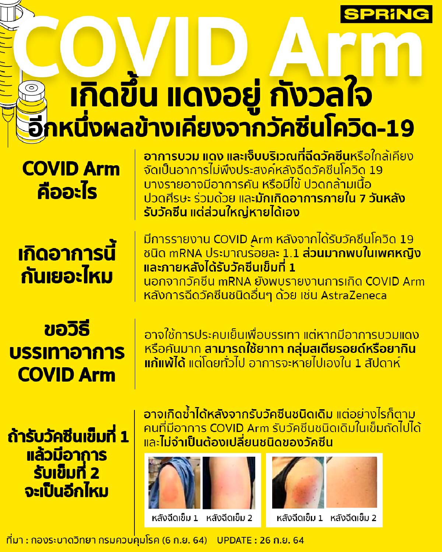 COVID Arm กรมควบคุมโรค