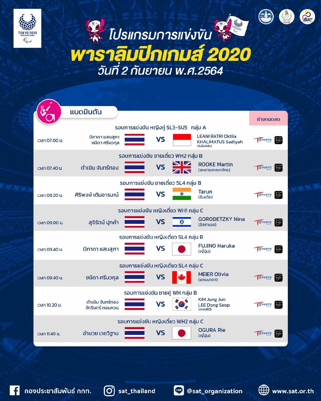 ดูพาราลิมปิกเกมส์ 2020 โปรแกรมถ่ายทอดสด 2 กันยายน 2564 สรุปตารางเหรียญล่าสุด