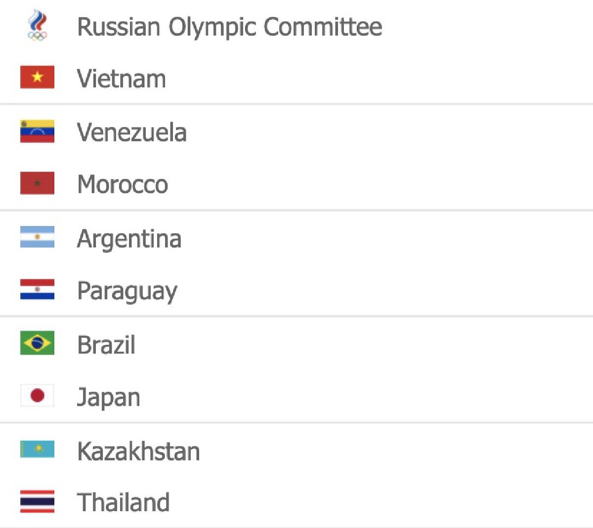 futsal world cup schedule