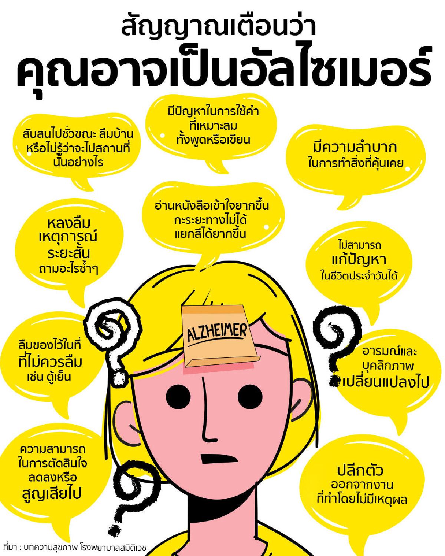 10 สัญญาณเตือน โรคอัลไซเมอร์ถามหา รับ วันอัลไซเมอร์โลก 2564