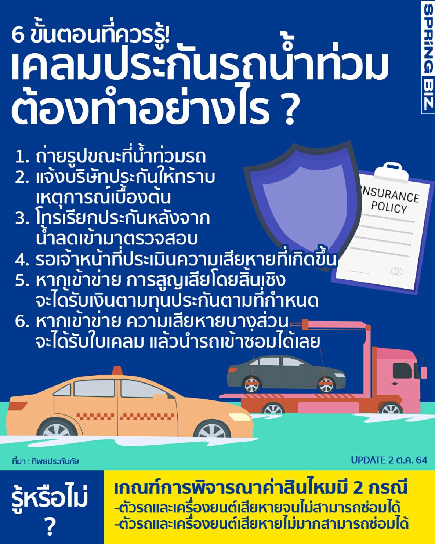 เปิด 6 ขั้นตอนที่ควรรู้ ! เคลมประกันรถน้ำท่วม ต้องทำอย่างไรบ้าง ?