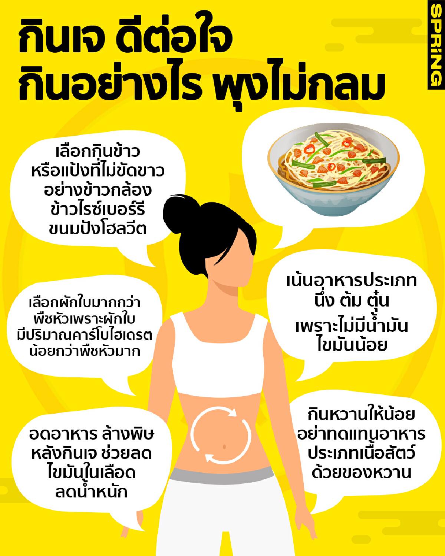 กินเจอย่างไรไม่อ้วน