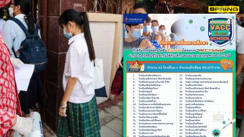 ราชวิทยาลัยจุฬาภรณ์ เผย รายชื่อ 43 โรงเรียน นำร่องฉีด ซิโนฟาร์ม นร. 5 หมื่นคน